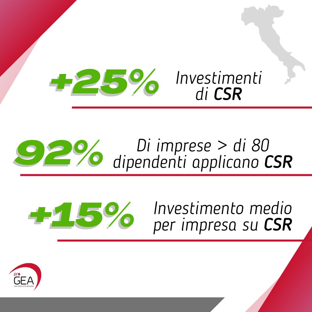 CSR e la percezione dei clienti nel mercato italiano ??