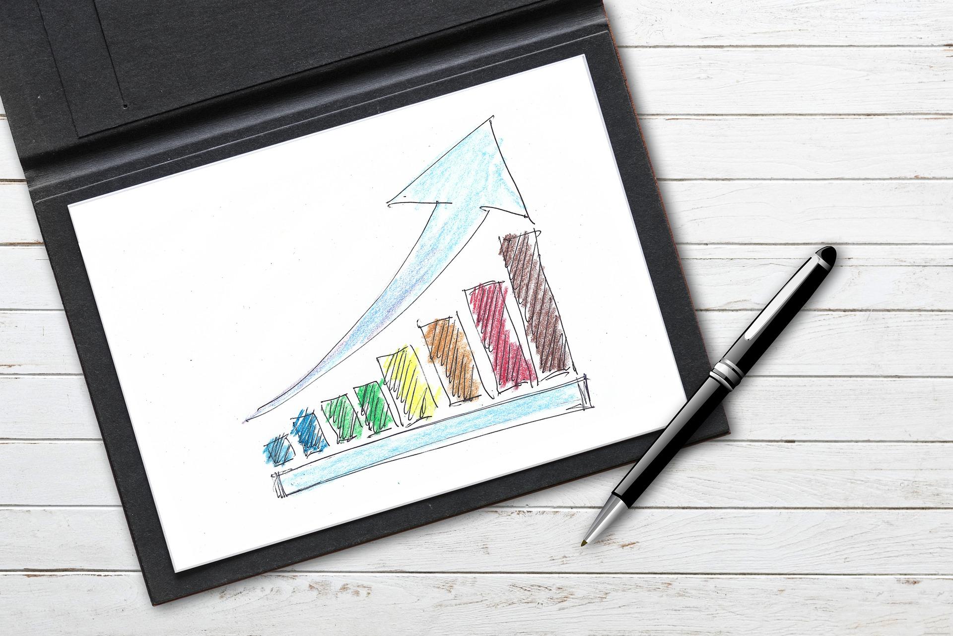 5 Trend per la CSR